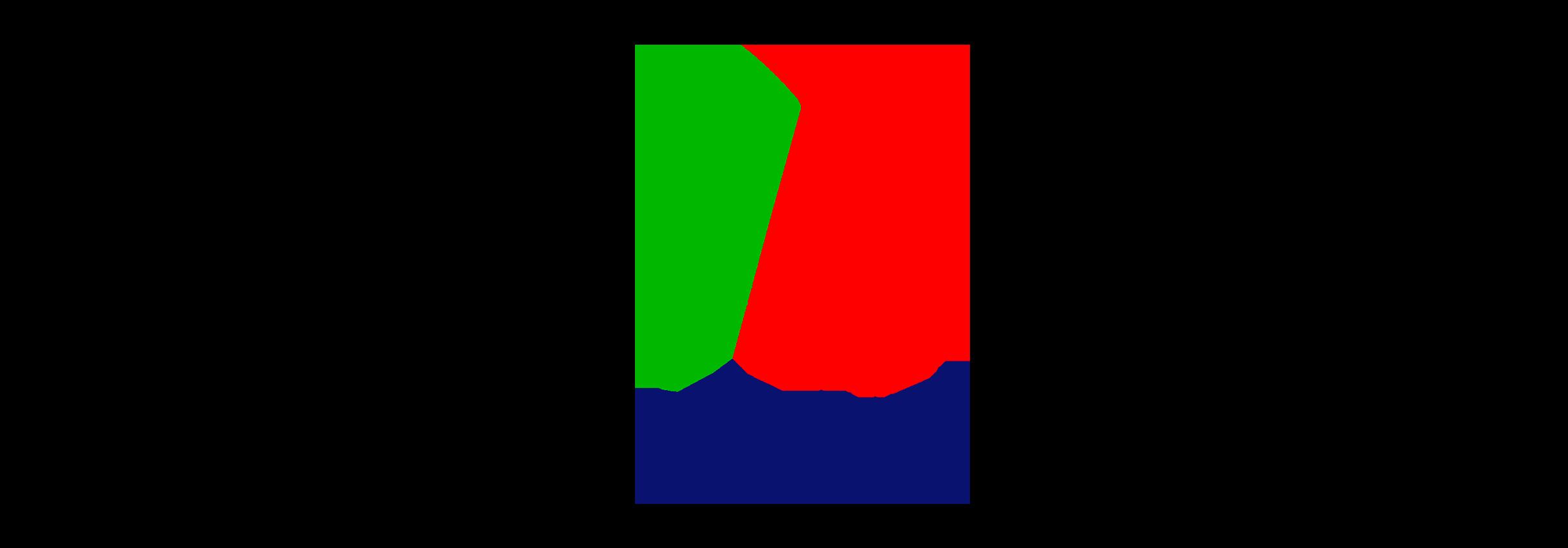 Campionato Italiano J24